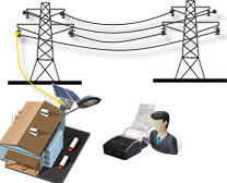 Spot Electricity Bill Calculation